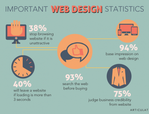 The Importance of Having a Good Website and Web Design Service in Tanzania